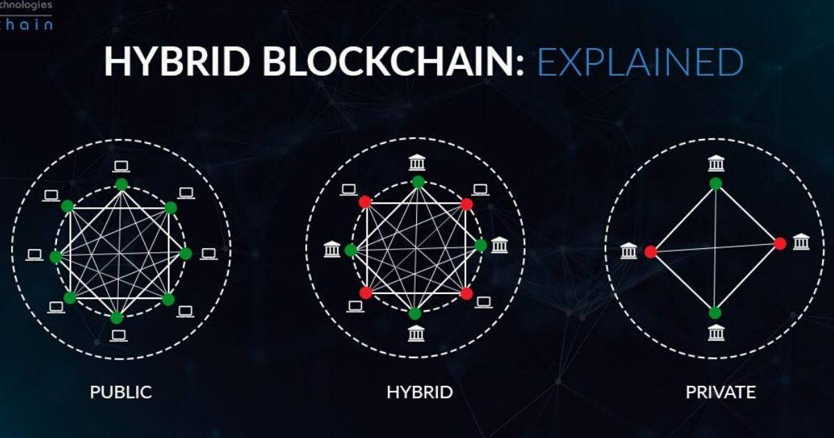 Blockchain di Stato