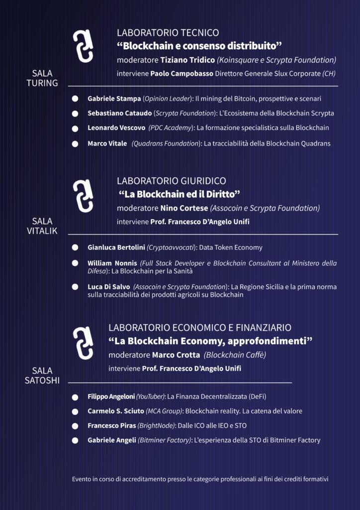 Firenze Blockchain